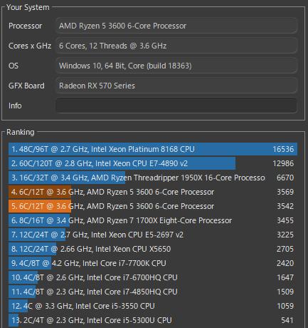 Ryzen3600とRADEON RX570でのCinebench測定結果です。スコアは3500くらいですね